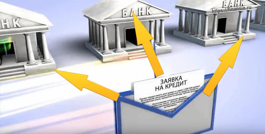 Онлайн-заявка на кредит во все банки. Кредитование онлайн не выходя из дома.
